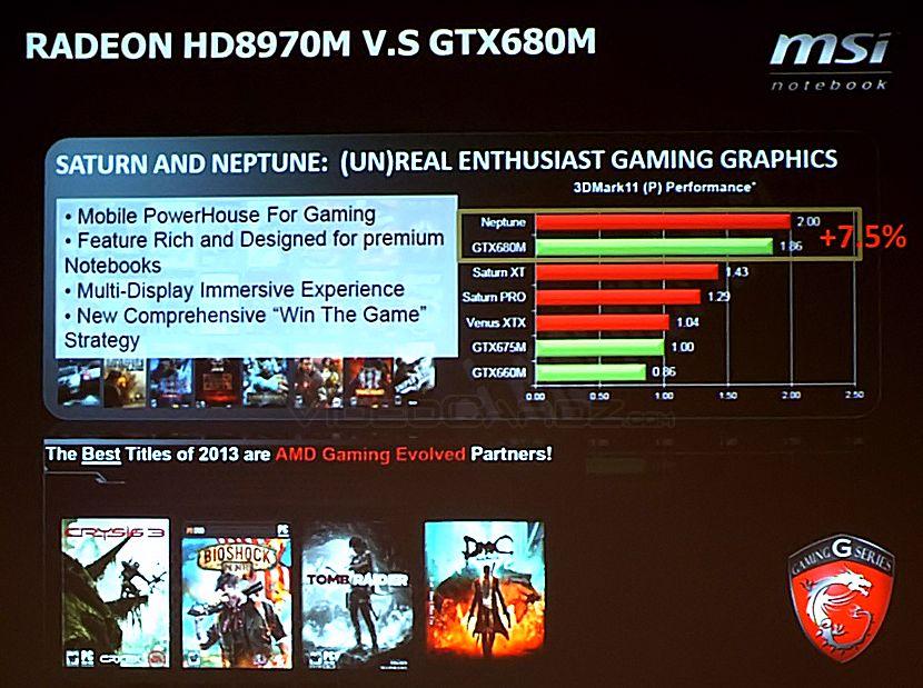 Radeon HD 8970M (3)
