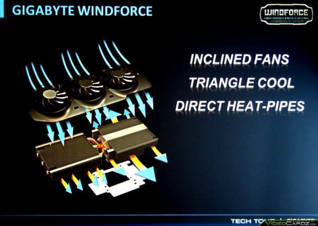 Gigabyte GTX Titan WINDFORCE 450W (1)