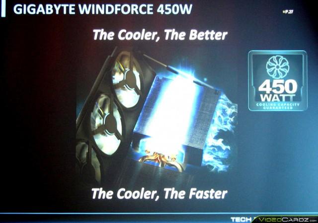 Gigabyte GTX Titan WINDFORCE 450W (7)