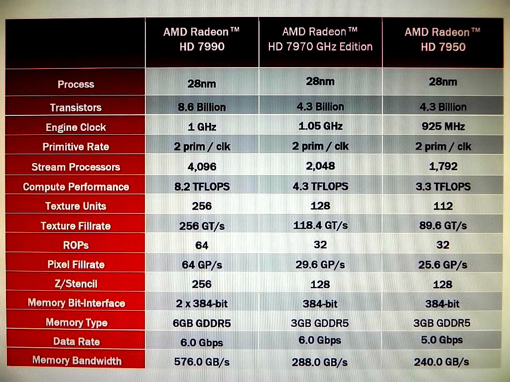 Radeon HD 7990 (4)