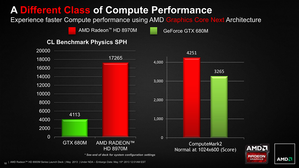 AMD-HD-8970M-Performance