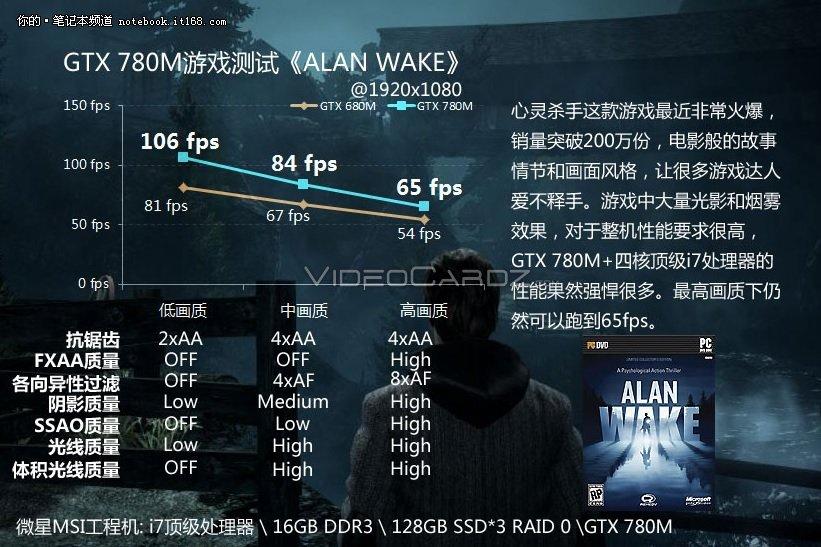 GeForce GTX 780M Alan Wake Performance