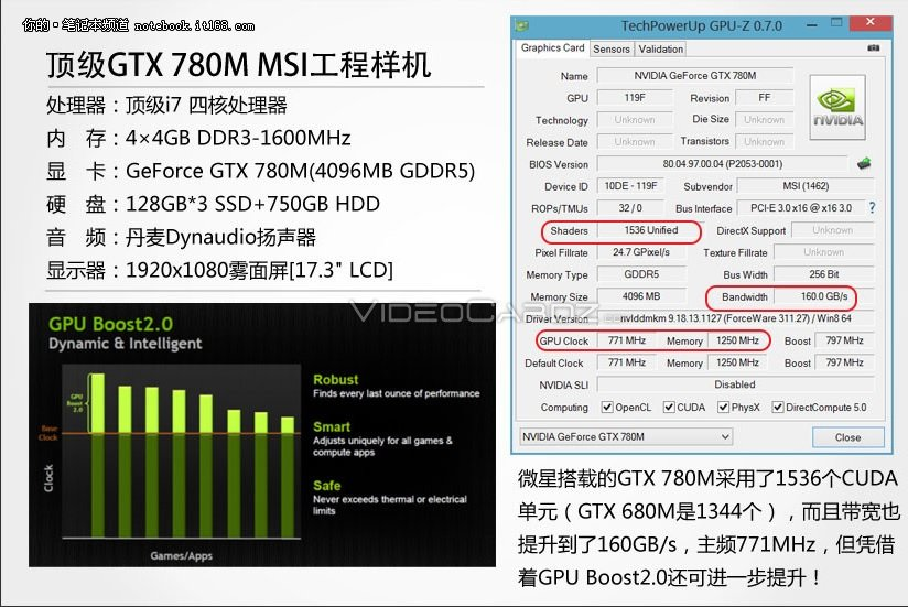 GeForce GTX 780M Specifications