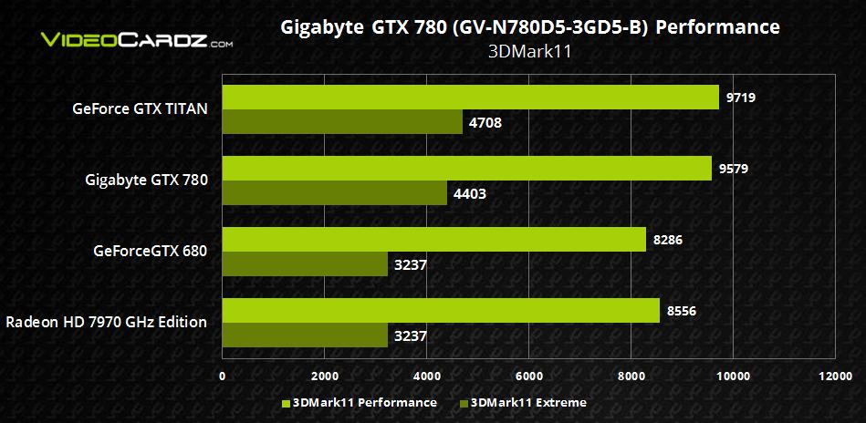 Gigabyte GTX 780 3DMark11