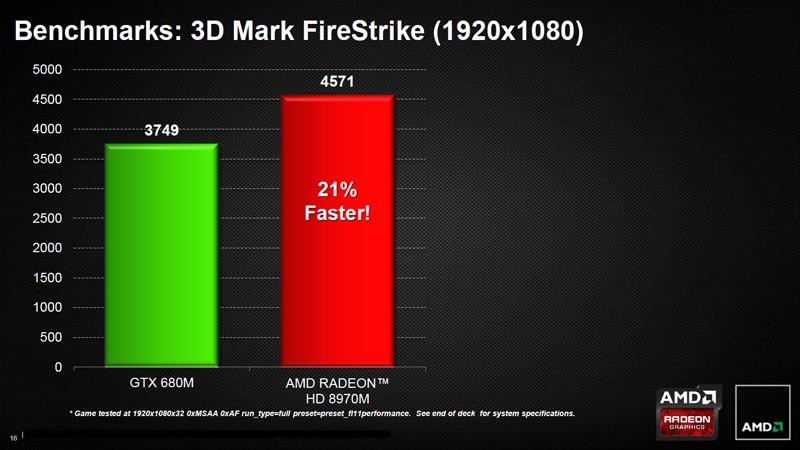 HD-8970M-vs-GTX-680M