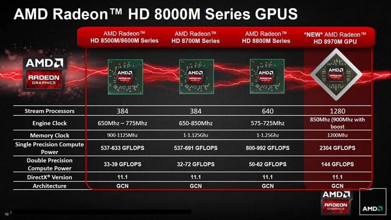 HD-8970M