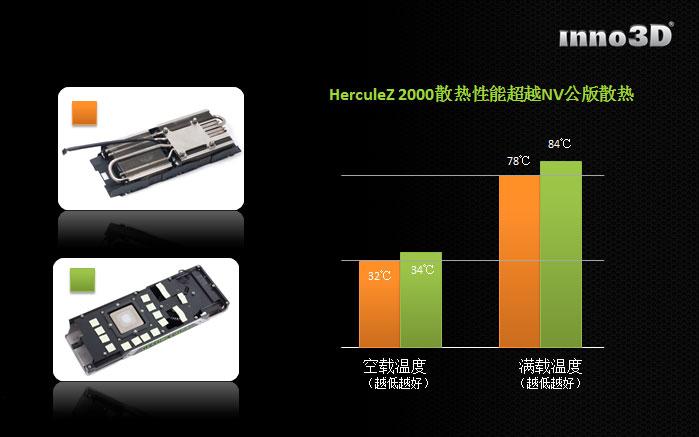 Inno3d GTX 770 HerculeZ 2000 (5)