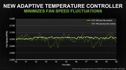nvidia-geforce-gtx-780-adaptive-temperature-controller