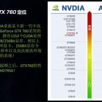 Inno3D GTX 760 iChill HerculeZ 3000 (16)