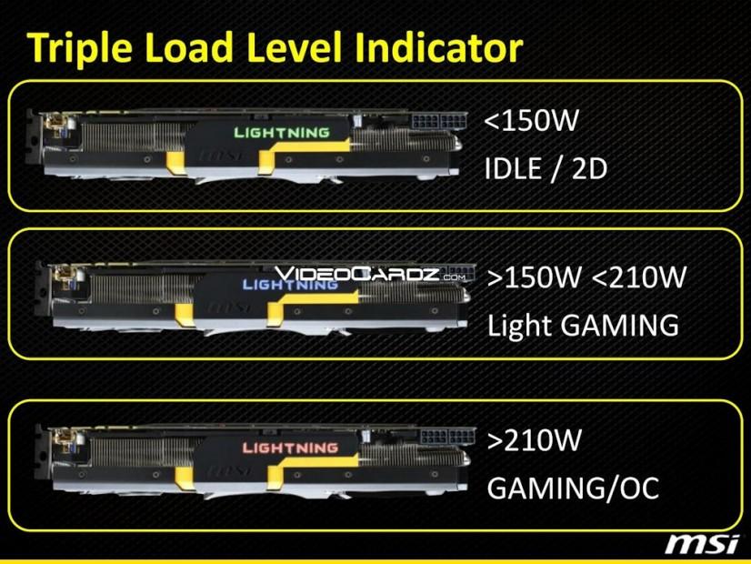 GTX 780 Lightning Infokit v1_01_14