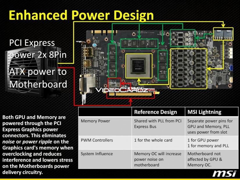 GTX 780 Lightning Infokit v1_01_22