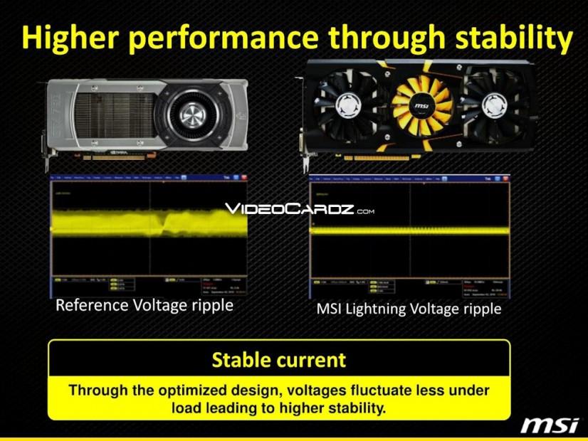 GTX 780 Lightning Infokit v1_01_24