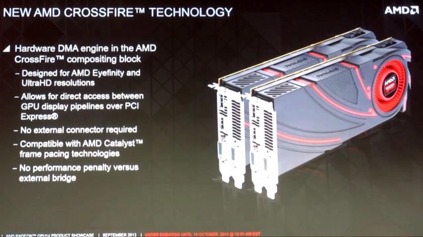 AMD R9 290X Presentation (1)