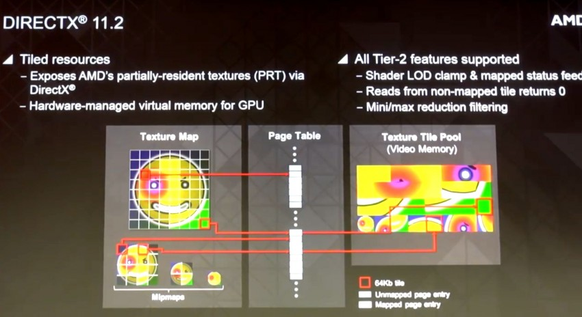 AMD R9 290X Presentation (2)