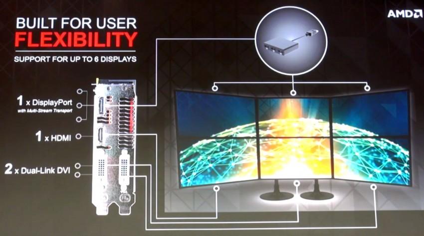 AMD R9 290X Presentation (3)