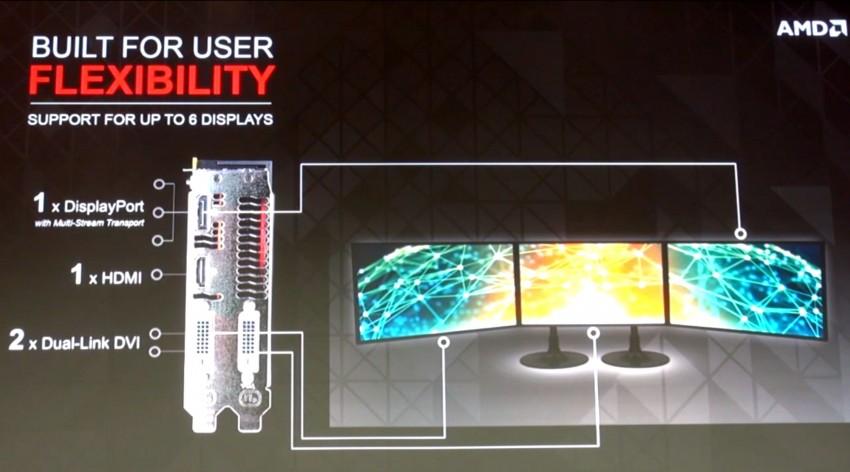 AMD R9 290X Presentation (4)