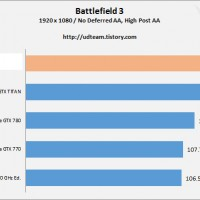 ch3_battlefield3_1