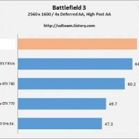 ch3_battlefield3_4