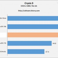 ch3_crysis3_1