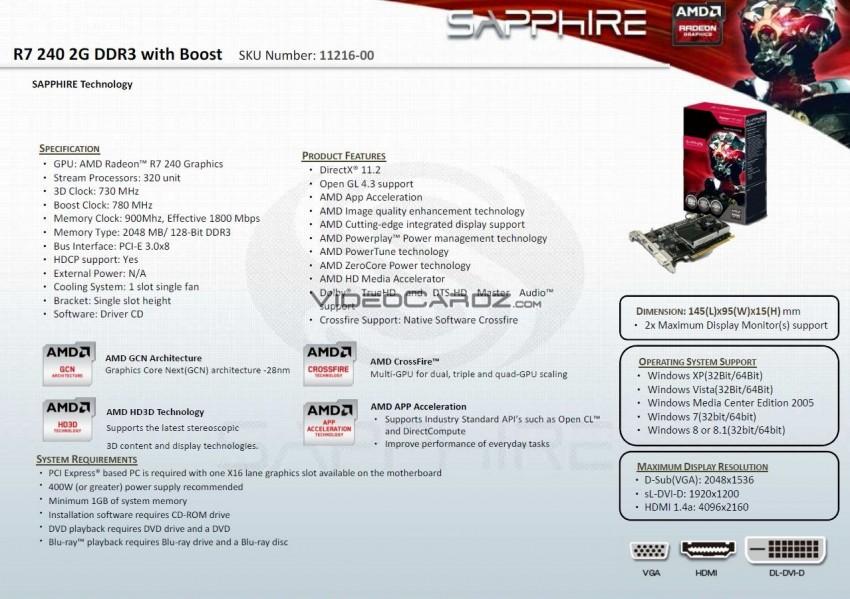 11216-00 R7 240 2G DDR3 Specs
