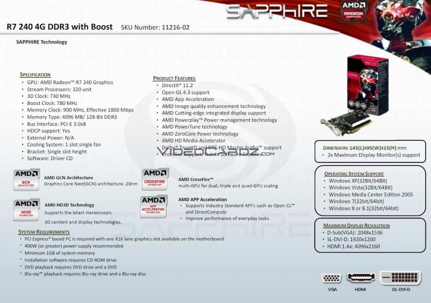 11216-02 R7 240 4G DDR3 SPecs