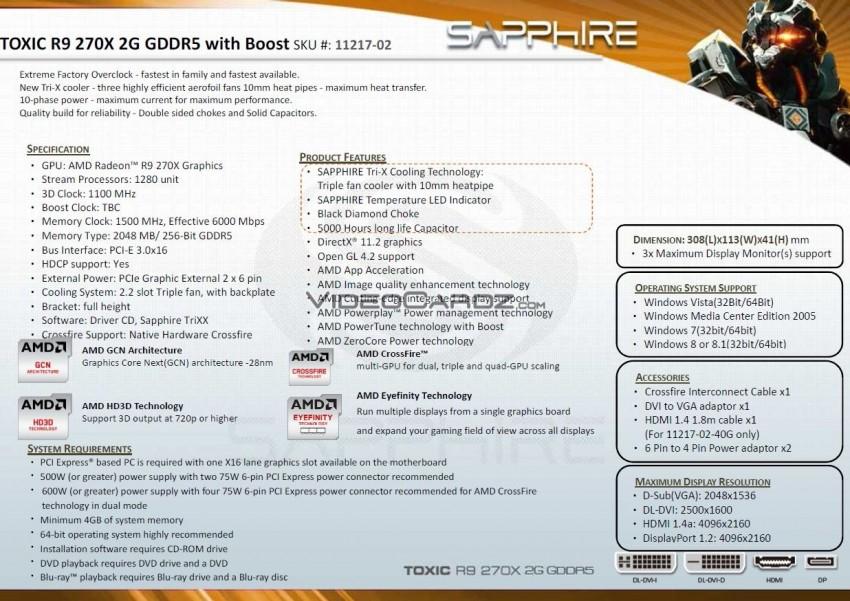 11217-02 R9 270X Toxic 2G GDDR5 Specs
