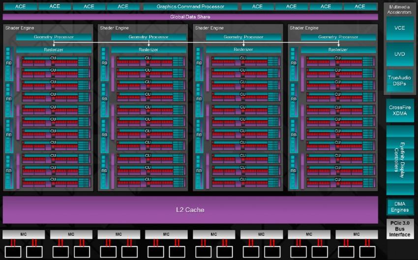 AMD Hawaii R9 290X (1)