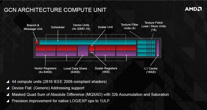 AMD Hawaii Slide (2)