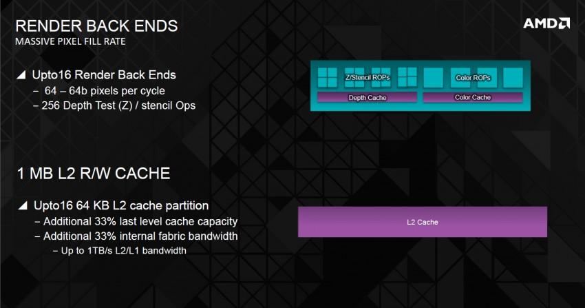 AMD Hawaii Slide (3)