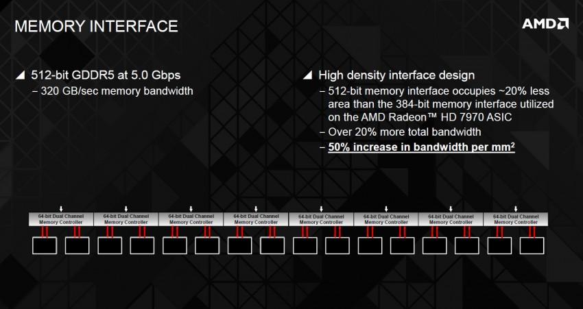 AMD Hawaii Slide (4)