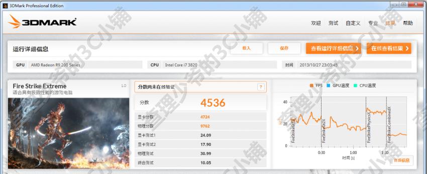 AMD Radeon R9 290 3DMark FireStrike