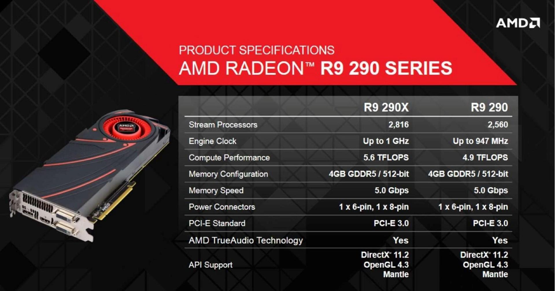 AMD launches Radeon R9 290X for $549   VideoCardz com