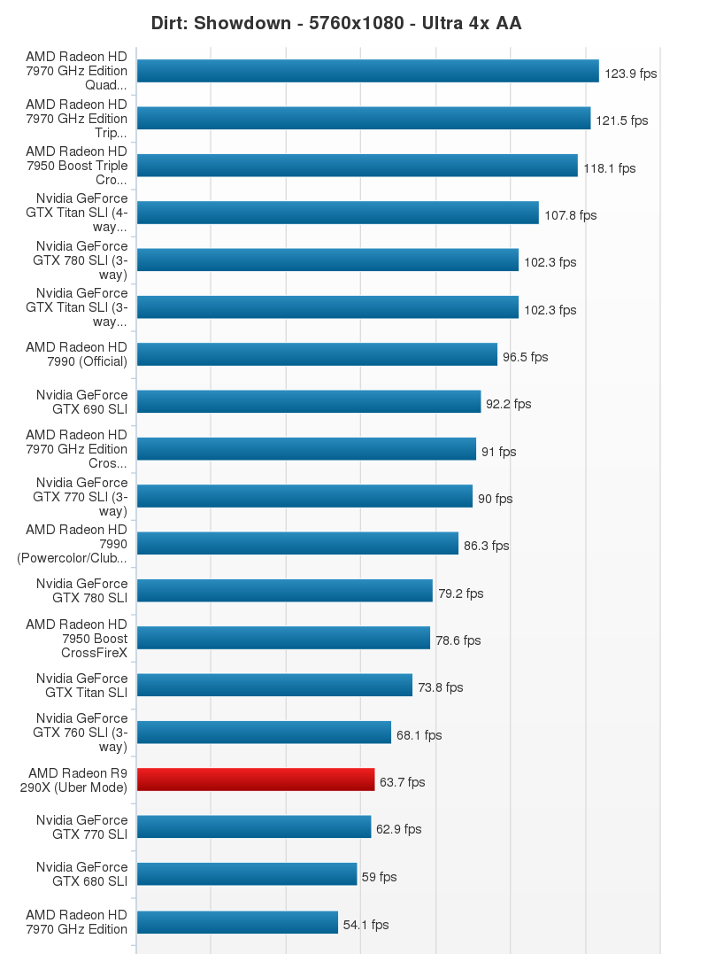 Amd graphics card performance chart - FOREX Trading