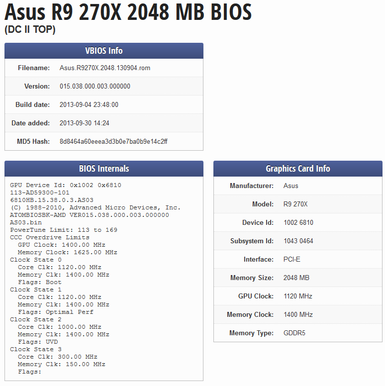 Amd Radeon R9 280x Arrives October 8th R9 270x And 280x Directcu Ii Top Bioses Leaked Videocardz Com