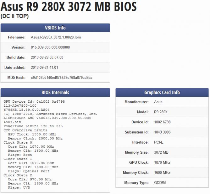 ASUS R9 280X DC2 TOP
