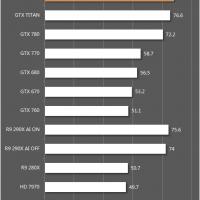 GTX 780 GHz ZOL (1)