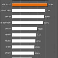 GTX 780 GHz ZOL (10)