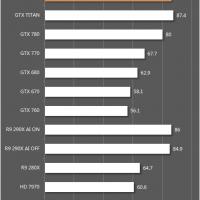 GTX 780 GHz ZOL (11)