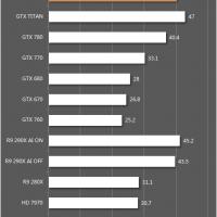 GTX 780 GHz ZOL (13)
