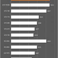 GTX 780 GHz ZOL (15)