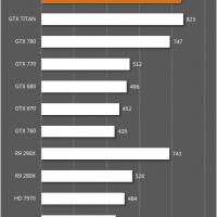 GTX 780 GHz ZOL (17)