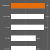 GTX 780 GHz ZOL (18)