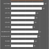 GTX 780 GHz ZOL (21)