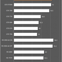 GTX 780 GHz ZOL (22)