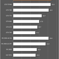 GTX 780 GHz ZOL (6)