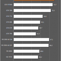 GTX 780 GHz ZOL (8)
