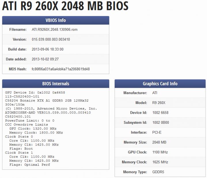 R9 260X Bonaire XTX