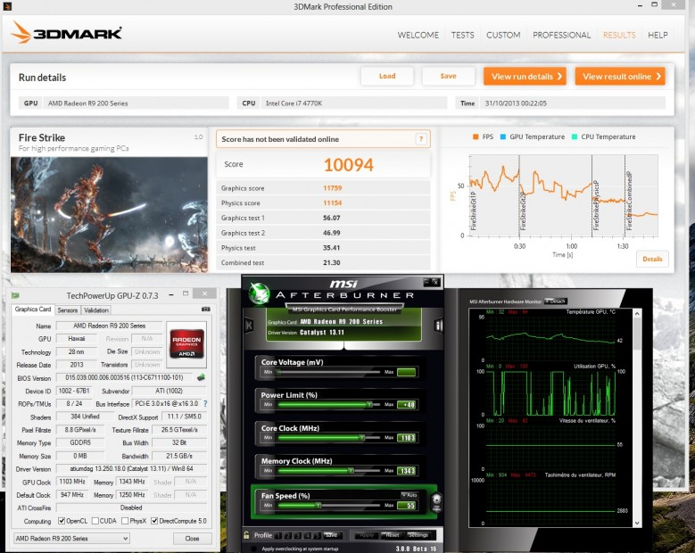 R9 290X 3DMark Fire Strike OC @ 1103 MHz