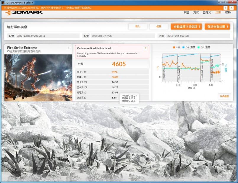 R9 290X FireStrike