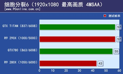 R9 290X Preview (2)